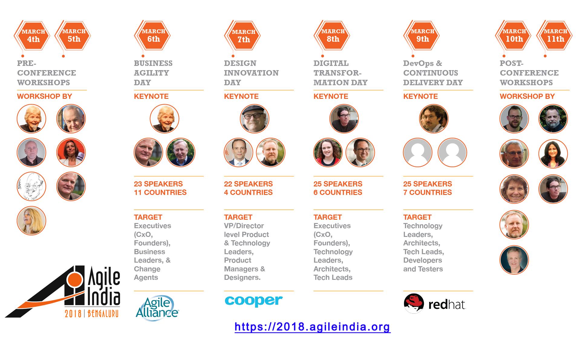 Agile India 2018 Agenda